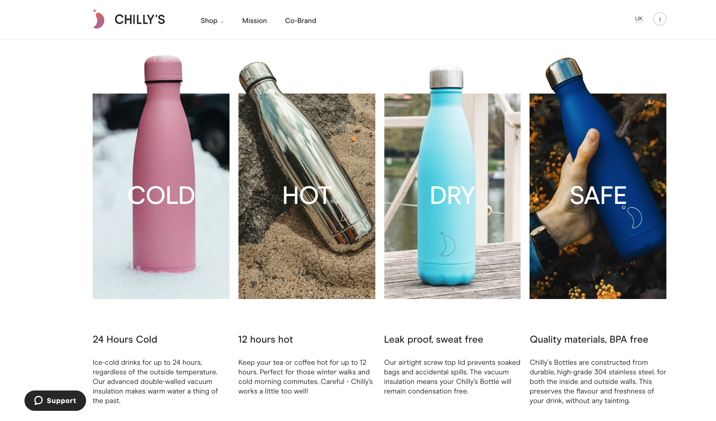 shopifyproductpage