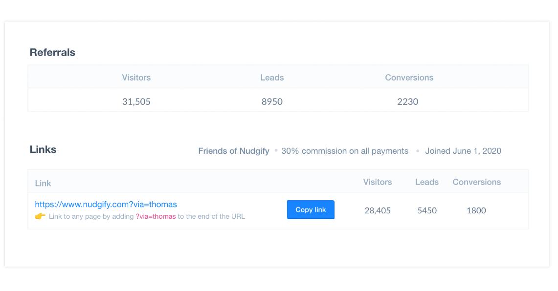 nudgify affiliate dashboard